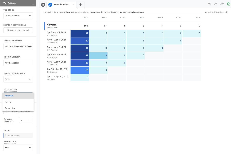 Cohort Analysis 2 - Analysis Hub GA4