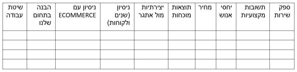 טבלה - ספקי קידום אורגני