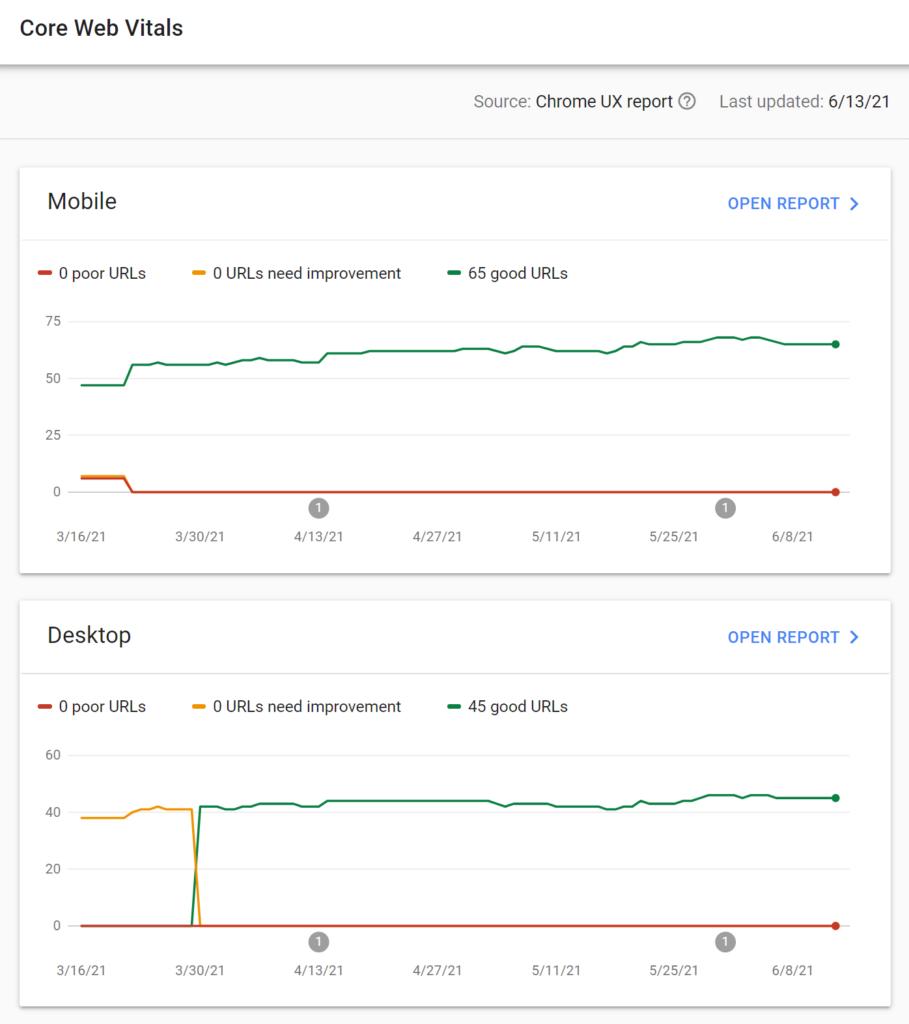 Core web vitals - google search console