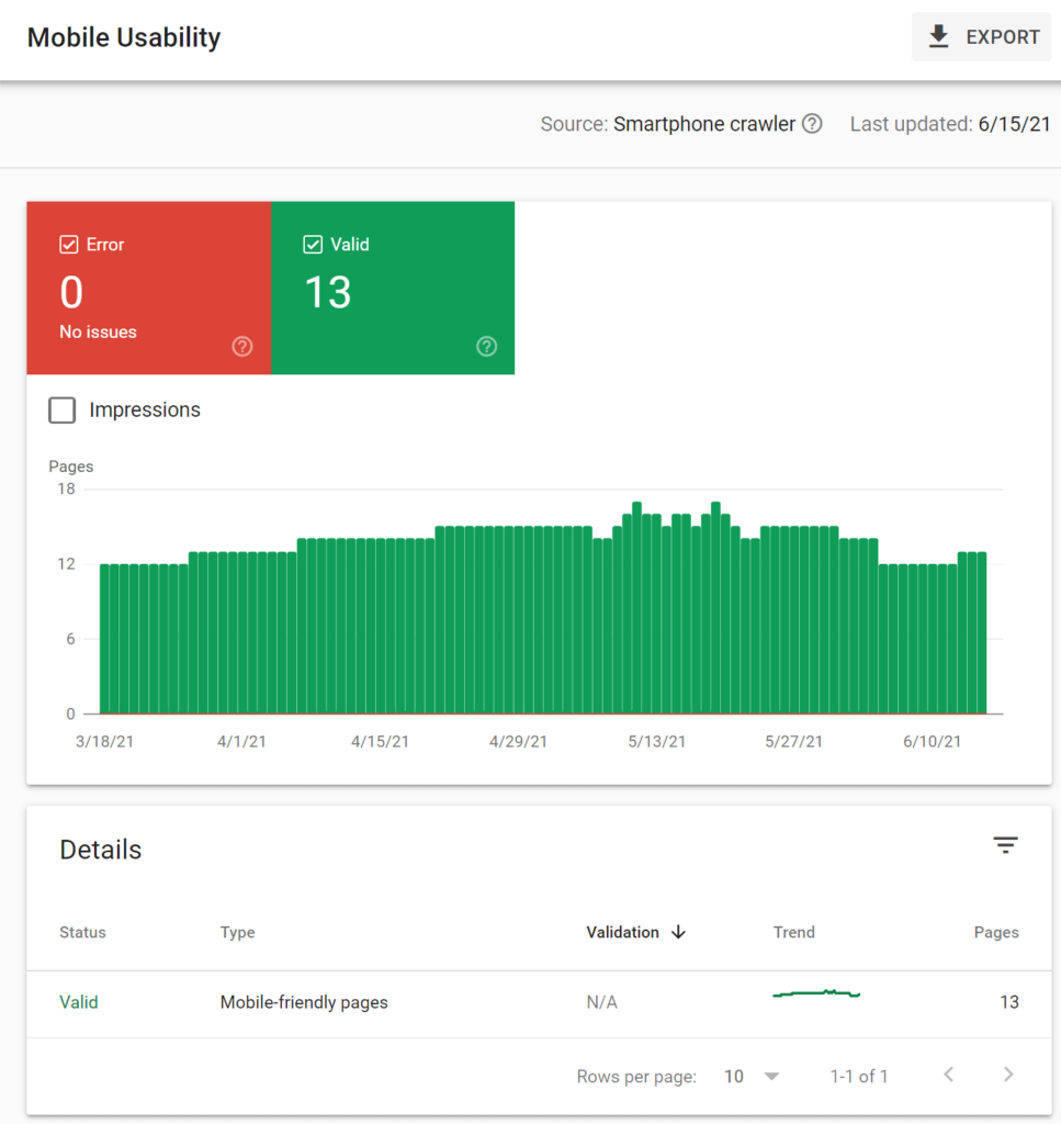 Mobile useability - google search console