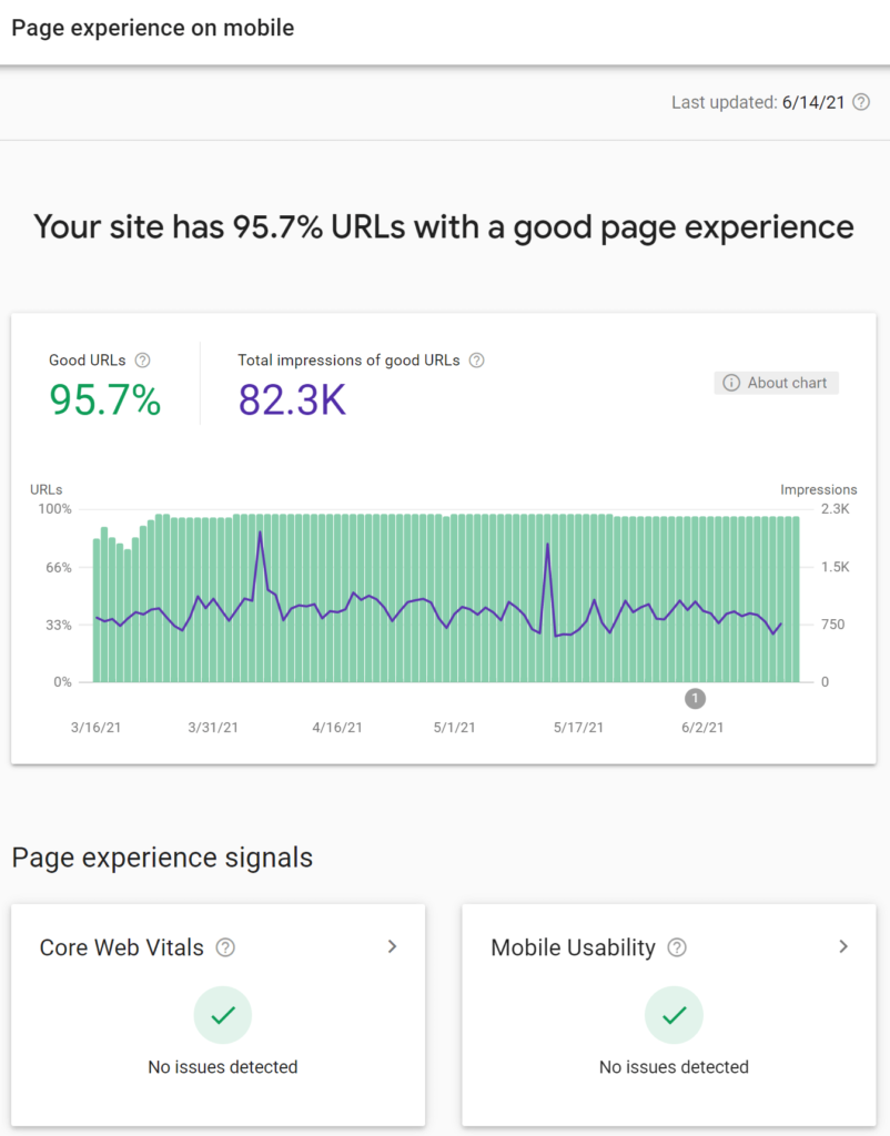 Page experience - google search console